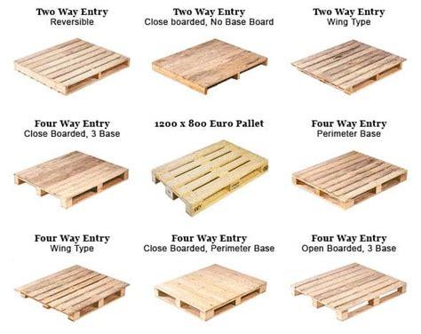 Flat Frame Untuk Doctor Bag Uk 30 X 8 Cm Tanpa Baut Handle how big is a wooden pallet check the international standard dimensions