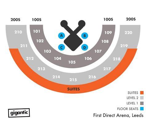 leeds arena floor plan over 14 s only on floor