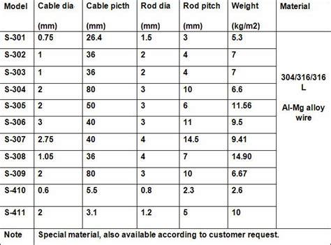 various types of steel exclusive sus outdoor decorative metal screen different