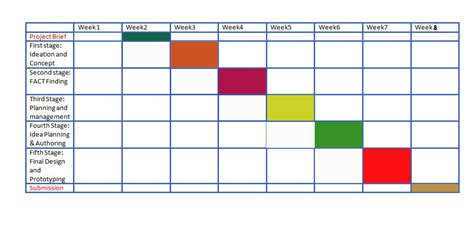3 best images of research proposal gantt chart gantt