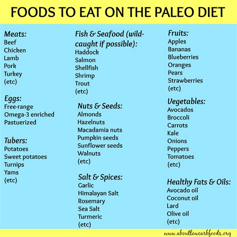 paleo diet for weight loss eat well and get healthy 100 easy recipes for beginners gluten free sugar free legume free dairy free books a paleo diet plan that can save your about low carb