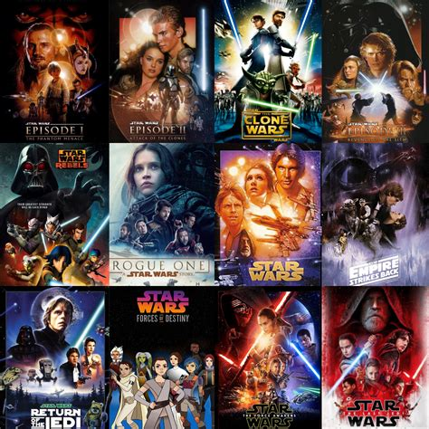 star wars films popular franchise movies rank