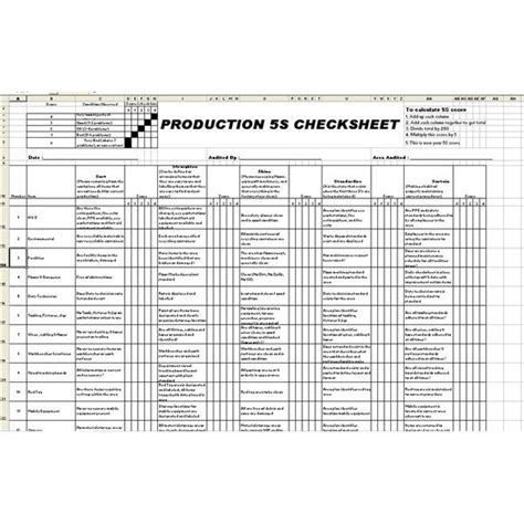 5s plan template exle of a 5s audit check sheet free template