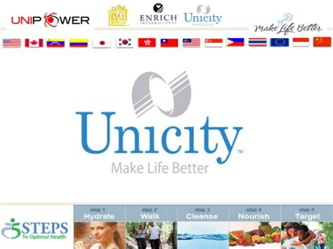 Clear Change Detox Powerpoint by Unicity Quot Make Better Quot Clearstart30 Helps You