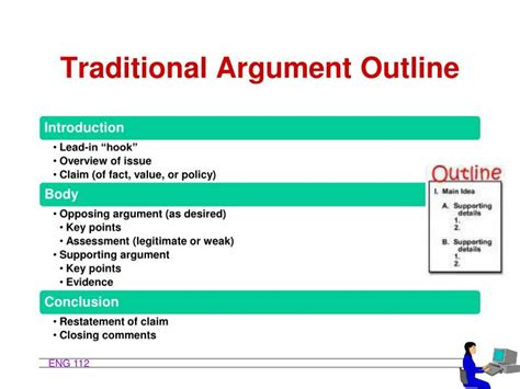 Traditional Essay Format by Ppt Module Four Writing To Argue In A Powerpoint Presentation Id 1732401