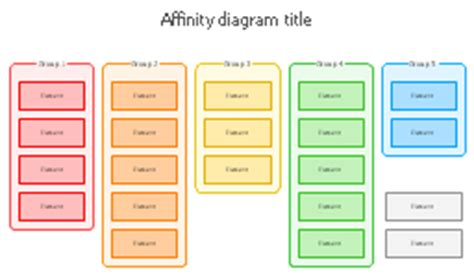 How To Create The Affinity Diagram Affinity Diagram Software Affinity Diagram Business Affinity Diagram Template