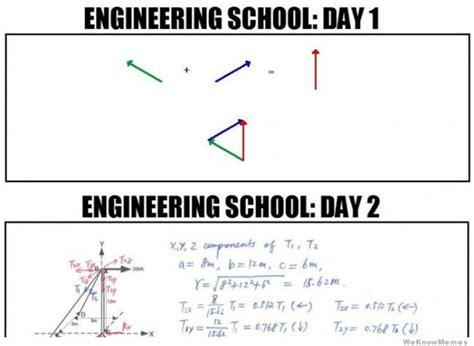 Engineering School Meme - engineering school day 1 vs day 2 weknowmemes