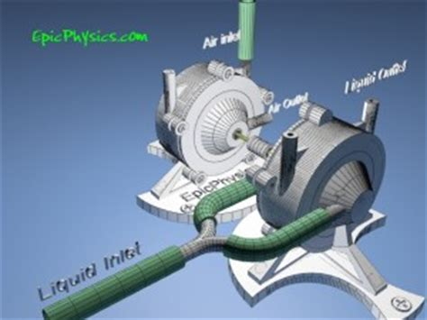 Tesla Turbine Tesla Turbine Engine Amazing Tesla