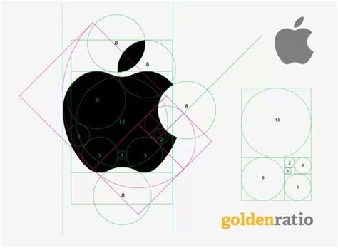 was apple s logo really designed using the golden ratio