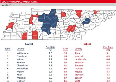 Unemployment Office Nashville Tn by Tennessee Counties Sees Significant Decreases In Jobless