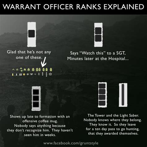 warrant officer ranks explained army