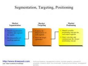 Wordpress Pricing Table Segmentation Targeting Positioning Business Diagram