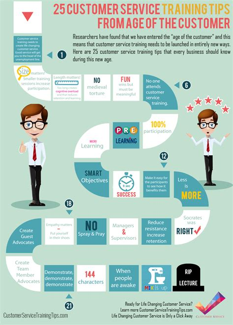 service certification 25 customer service tips and ideas infographic customer service