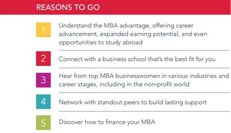 Best Value Mba Programs In Usa by Mba Seeking Discover The Value Of An Mba At The
