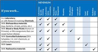 ehs program template environmental health safety laboratory safety