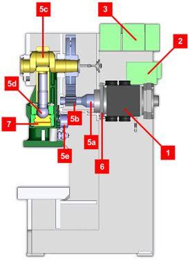 Servo Brake System Pdf Servo Press Aida Dsf N2 Servo Presses For Metal Sting