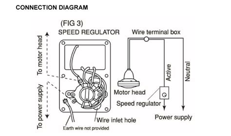 wiring diagram of ceiling fan with regulator efcaviation