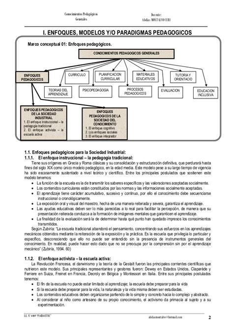 Modelo Curricular Sociocognitivo Conocimientospedagogicos