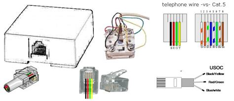telephone rj wiring reference  knowledge base  duck project information