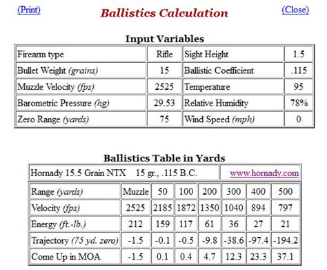 17 hmr ballistics and trajectory hunt report cz 452 hornady 17 hmr 15 5 gr ntx
