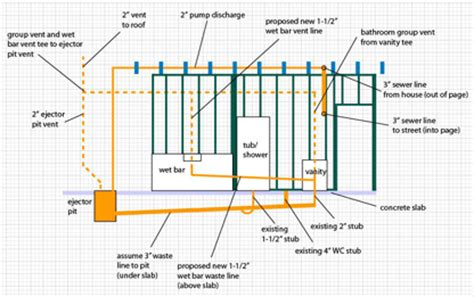 Basement Plumbing Diagram by Sink Trap Schematic Sink Get Free Image About Wiring Diagram