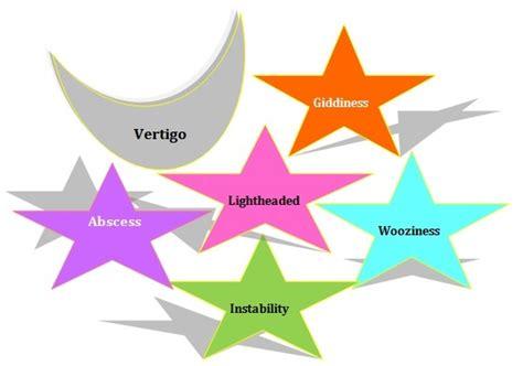 Analogy For Mba Program In Person S by Vertigo