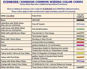 what color is the common wire yanmar wire harness yanmar wiring diagram free