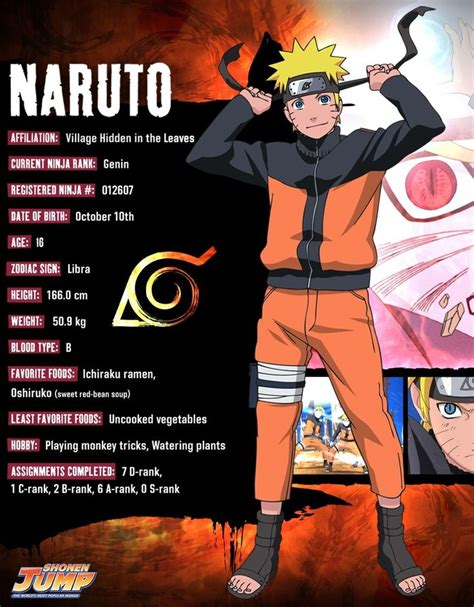 naruto character themes best 25 naruto characters ideas on pinterest