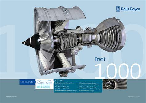 high resolution rolls royce trent 1000 engines high free
