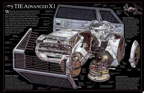 star wars cross sections sci fi on pinterest gundam cyberpunk and sci fi