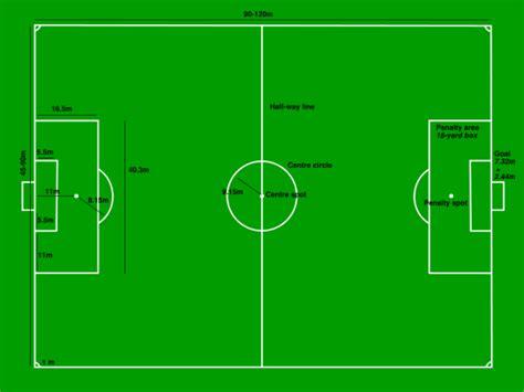 reglas f 250 tbol reglamento de juego normas futbol 237 sticas reglas fifa e ifab