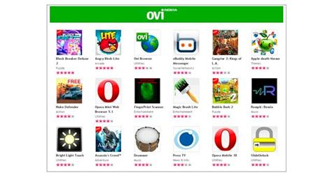 nokia themes ovi store nokia ovi store sees a quot whopping three million downloads