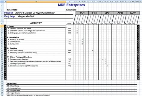 project plan excel template free best photos of staff work plan template work plan