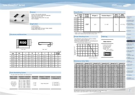cyntec resistors datasheet resistor value designation 28 images assignments eet 160 pmr50 datasheet ultra low ohmic