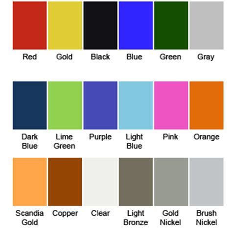 aluminum anodizing color chart quotes