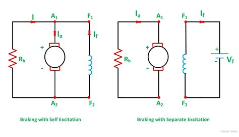 how does a braking resistor work how do dynamic braking resistors work 28 images faq what is dynamic braking and when is it