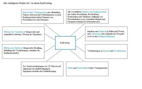 Tabellen Vorlagen Muster vertrag tabellen und grafiken vorlagen vertr 228 ge und tipps