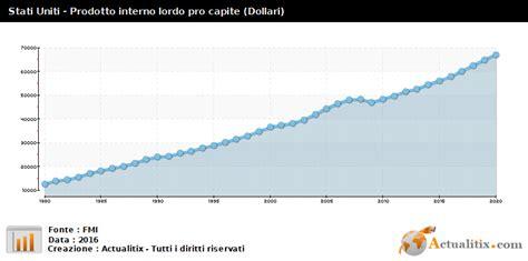 prodotto interno lordo pro capite stati uniti prodotto interno lordo pro capite dollari