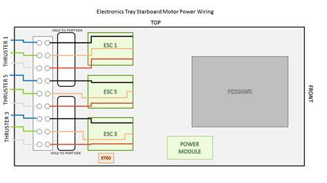 dimarzio ibz wiring diagram fender wiring diagrams wiring