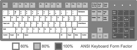 us layout keyboard mac the ptt button on the in cockput throttle ed forums