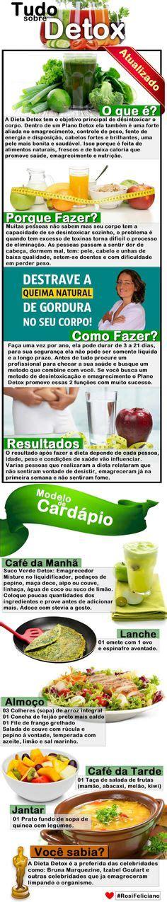 Dieta Detox 21 Dias Cardapio by Dieta Cetog 234 Nica Confira O Plano Alimentar Completo Para