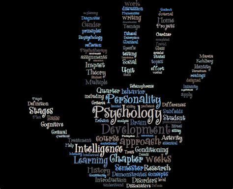 Ap Psychology historymalden ap psychology