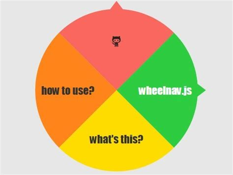 simon whatley web safe colour charts html5 color wheel phpsourcecode net