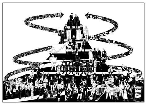 modern capitalist culture books capitalist society poster