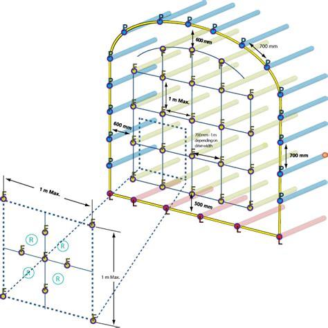 blast pattern design software underground tunnelling