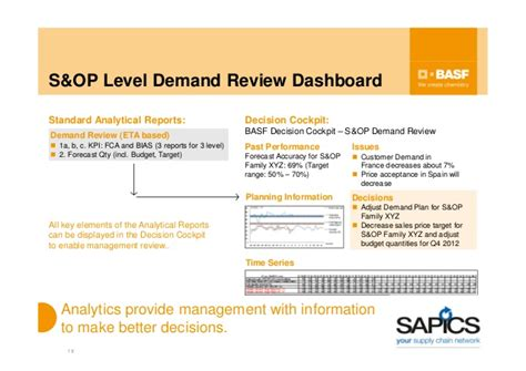 design criteria in big data transforming big data into supply chain analytics