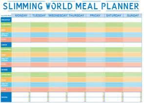 Slimming world meal planning ideas tea amp nail polish