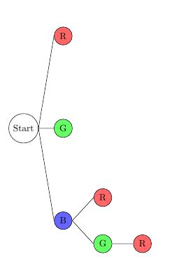 wofã r benutzt ein bd abz 228 hlen mit dem baumdiagramm mathe artikel 187 serlo org