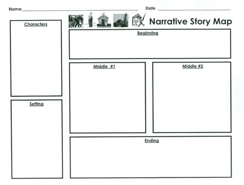 story mapping template pin story map template on