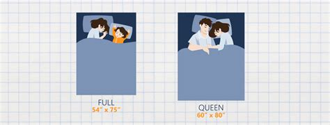 what is the measurement of a full size bed full vs queen size mattress what is the difference